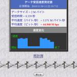 iPhone4のスピードテスト結果 Wi-Fi 802.11n